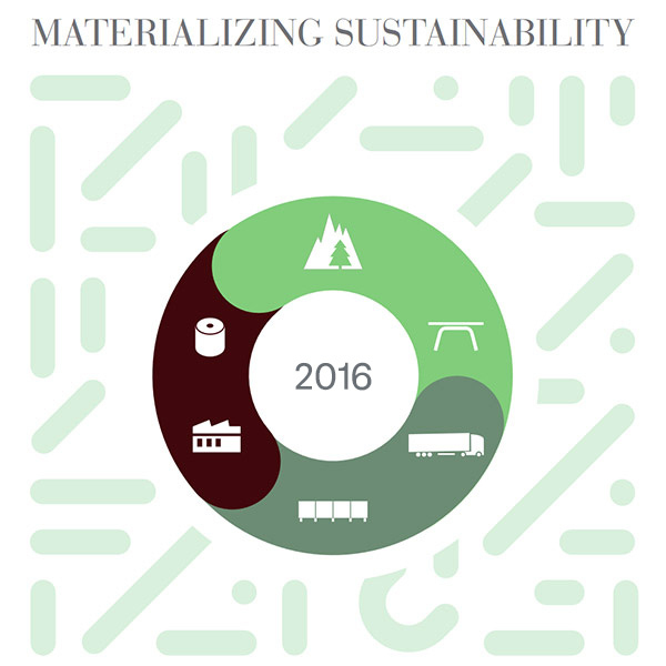 Sustainability position paper 2016